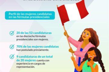 Mujeres En Política EG 2021