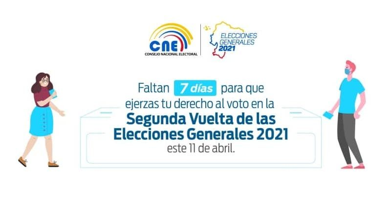 Elecciones Ecuador Segunda Vuelta 2021