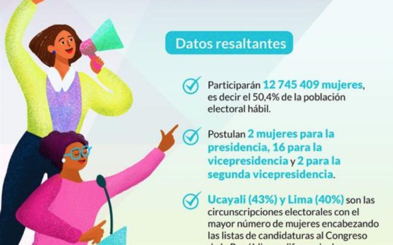 Participación Política De Las Mujeres EG 2021