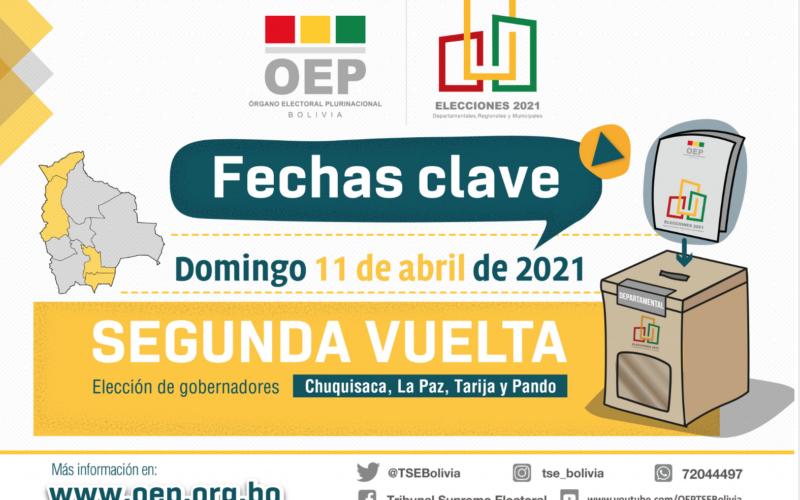 Elecciones Subnacionales Bolivia 2021